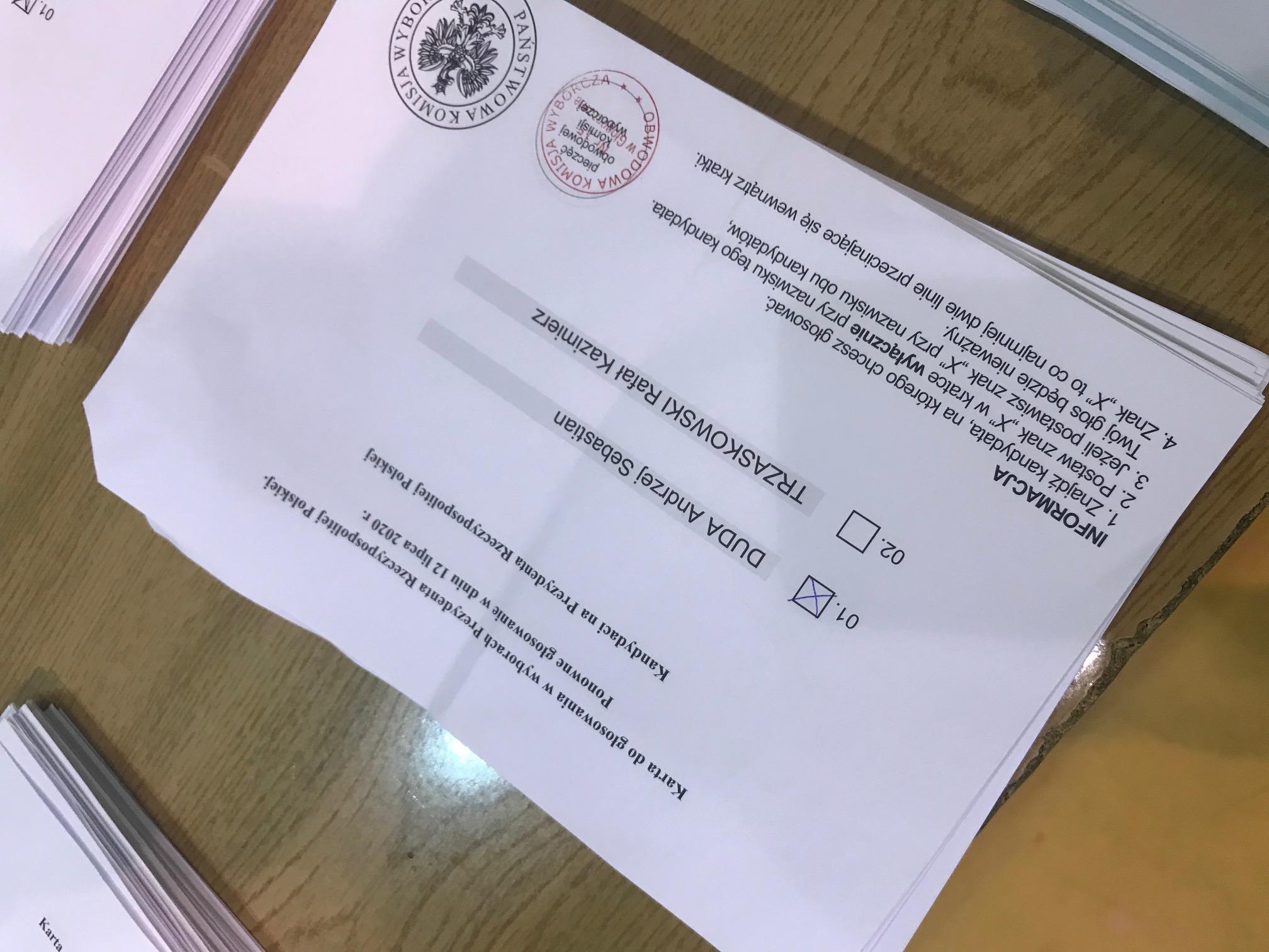 Wybory prezydenckie 2020 – jak głosowano w gminach powiatu myślenickiego